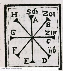 JoachimMeòer1570